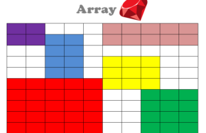Ruby Array