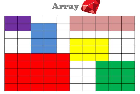 Ruby Array